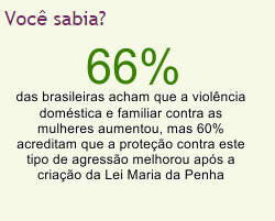 Resultado de imagem para 16 Dias de Ativismo pelo Fim da Violência contra as Mulheres df